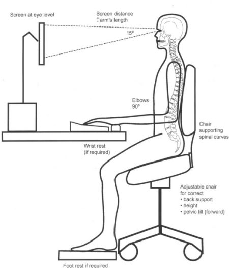 Avoid Back Pain By Correcting Your Sitting Posture